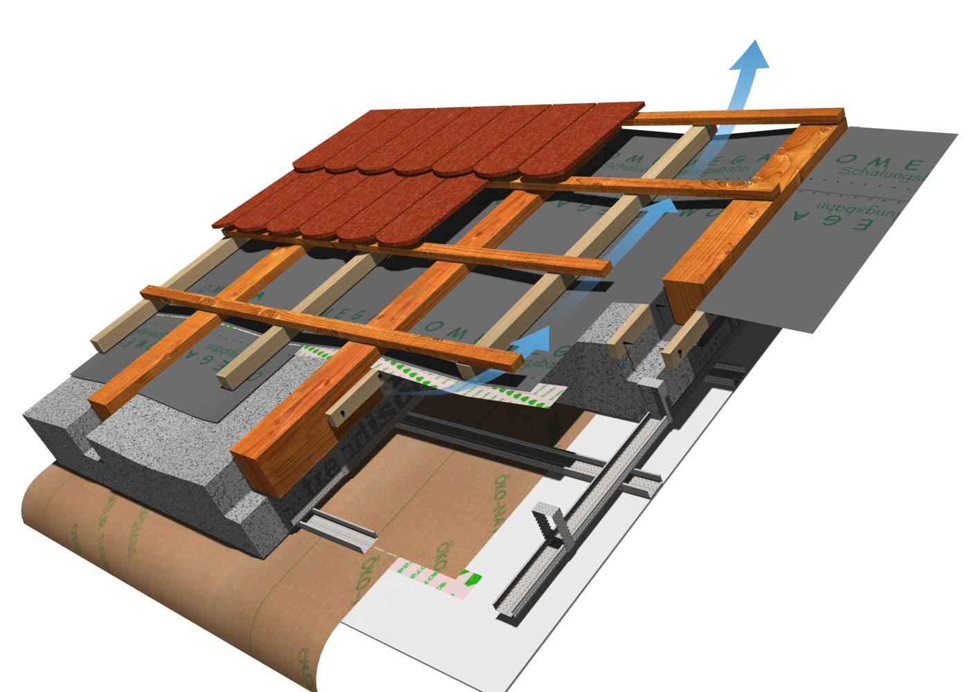 Rezultat iskanja slik za izolacija strehe
